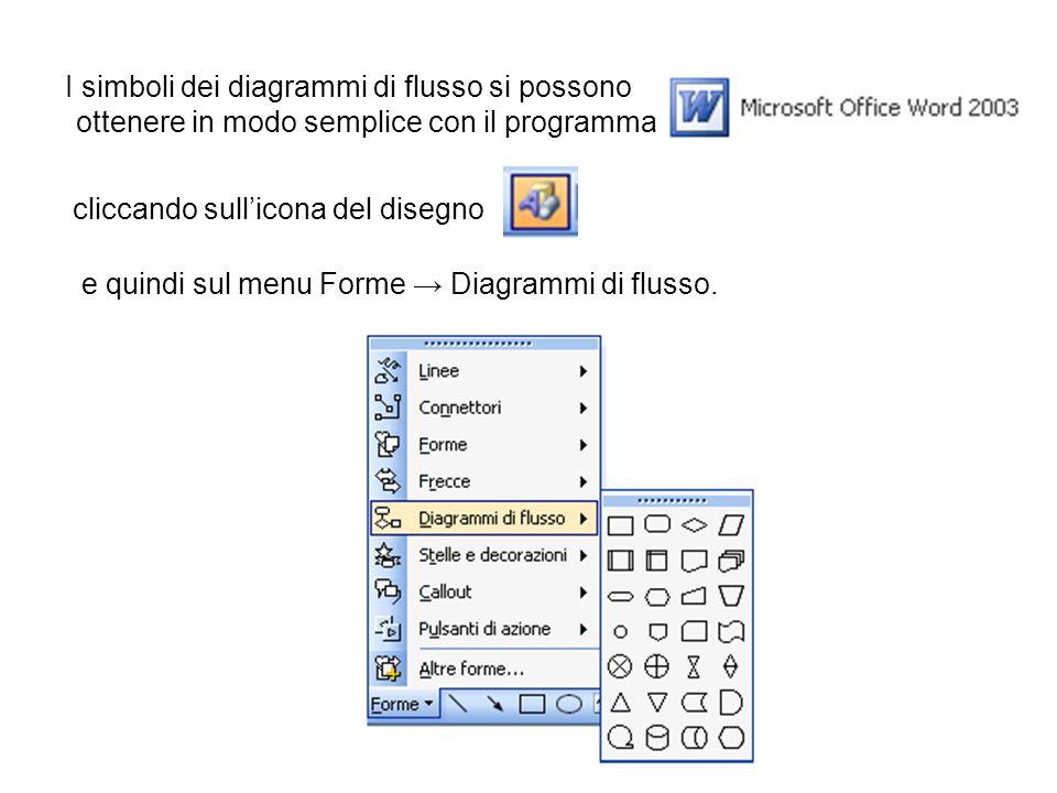 I simboli dei diagrammi di flusso si possono ottenere in modo semplice con il programma