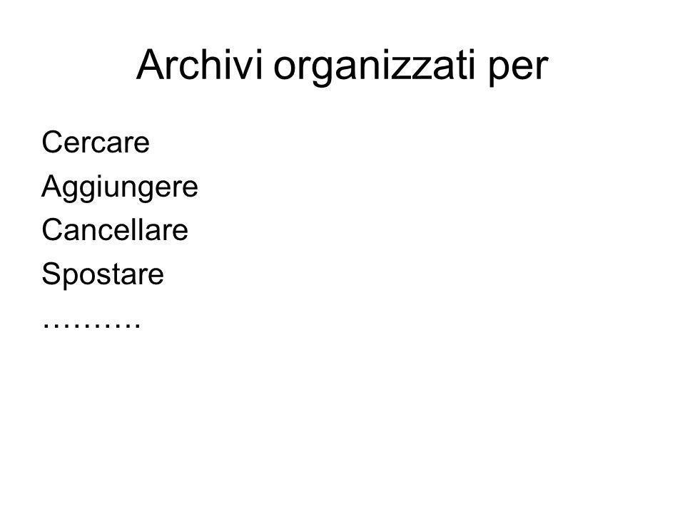Archivi organizzati per