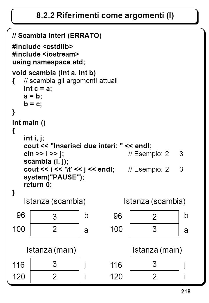 6.4.3 Istruzione for (I) for-statement