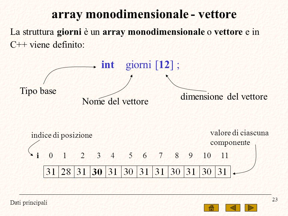 array monodimensionale - vettore