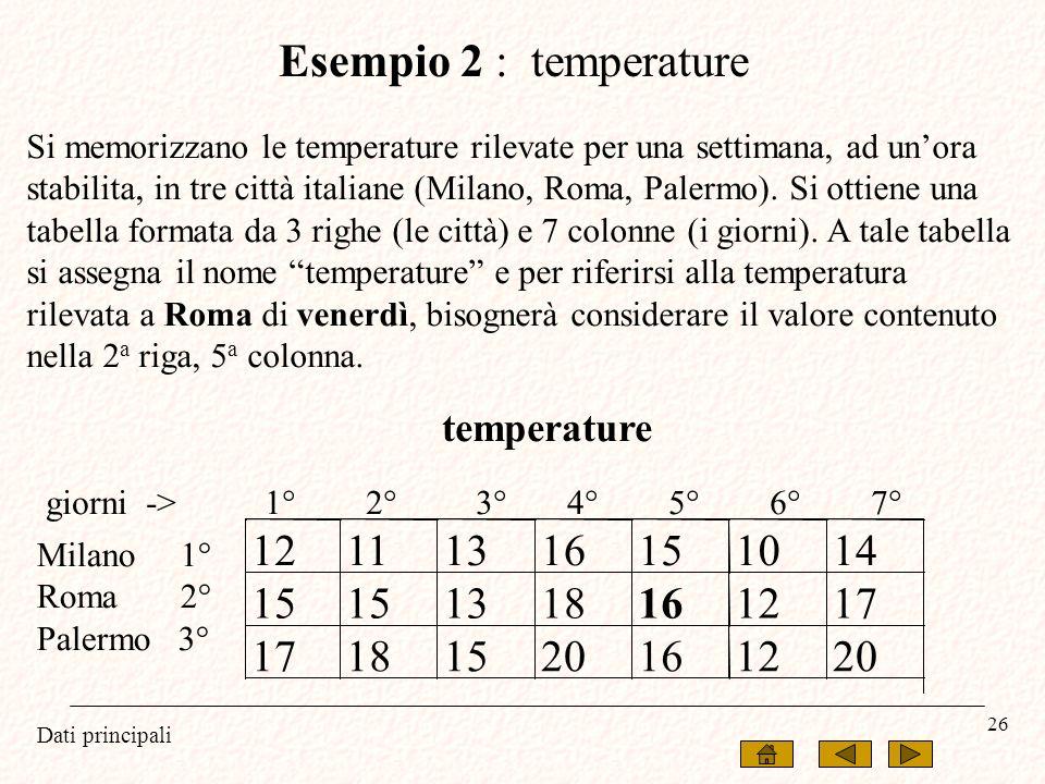 Esempio 2 : temperature 12 11 13 16 15 10 14 18 17 20 temperature