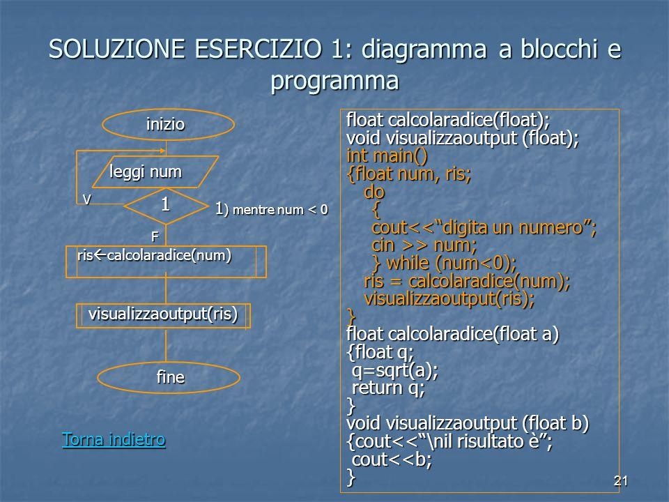 SOLUZIONE ESERCIZIO 1: diagramma a blocchi e programma