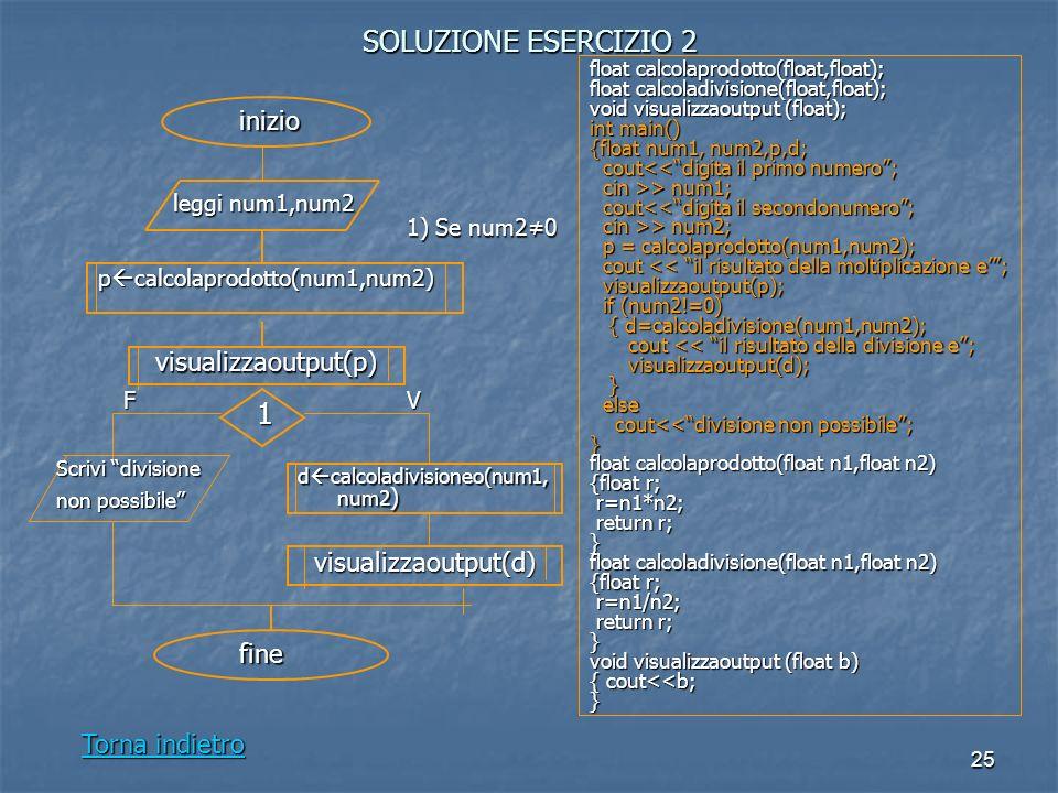 SOLUZIONE ESERCIZIO 2 1 inizio visualizzaoutput(p) visualizzaoutput(d)