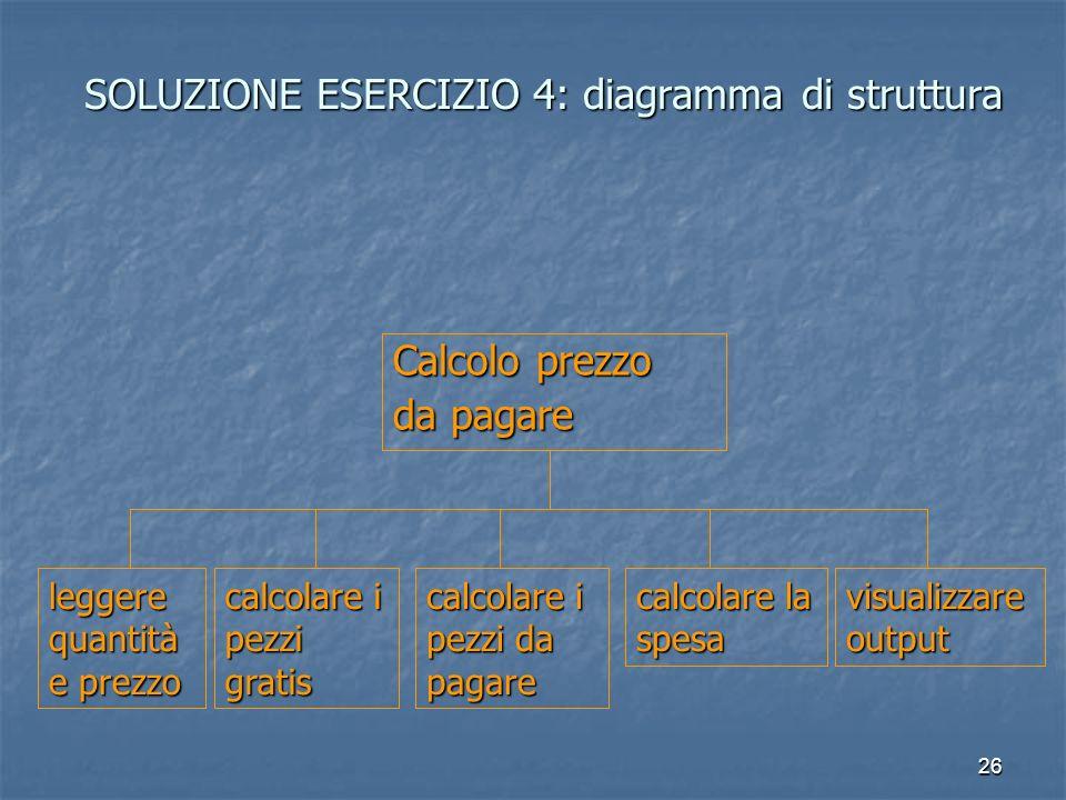 SOLUZIONE ESERCIZIO 4: diagramma di struttura