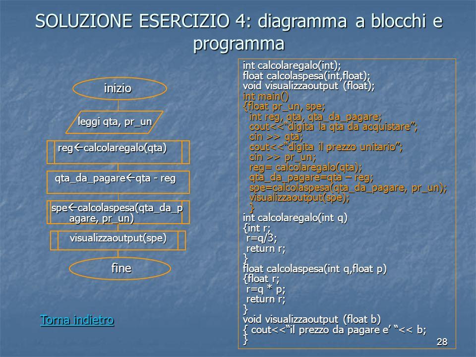SOLUZIONE ESERCIZIO 4: diagramma a blocchi e programma