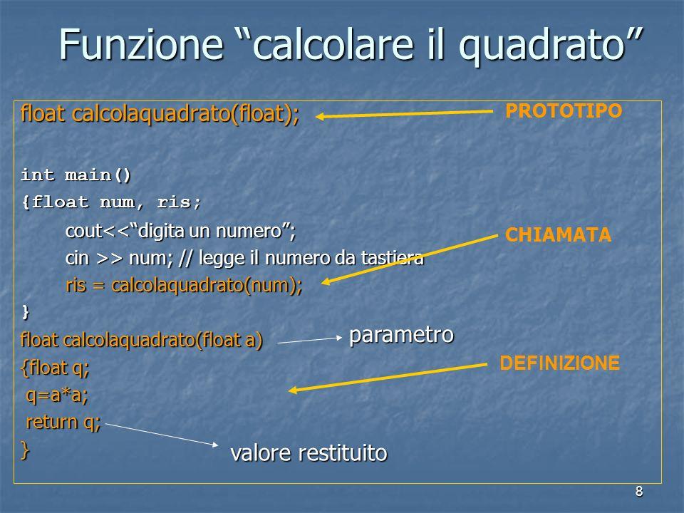 Funzione calcolare il quadrato