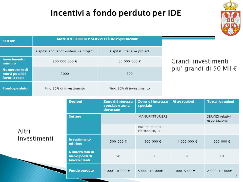 Incentivi a fondo perduto per IDE