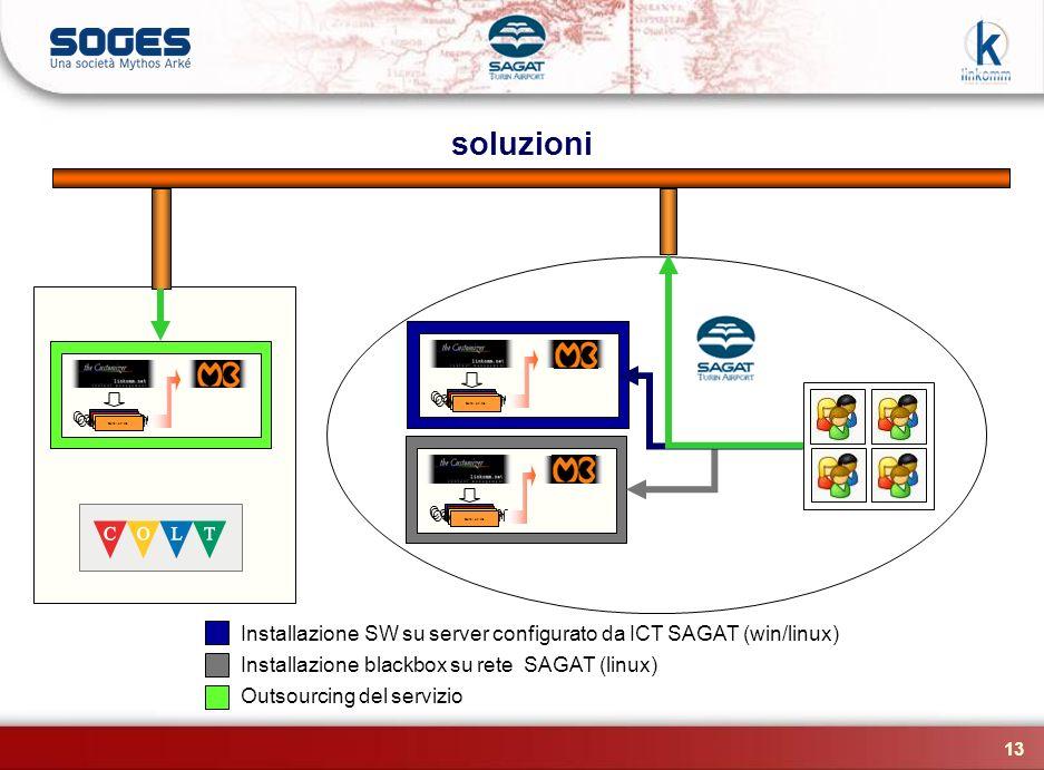 soluzioni Corsi on line. Corsi on line. Corsi on line. Installazione SW su server configurato da ICT SAGAT (win/linux)