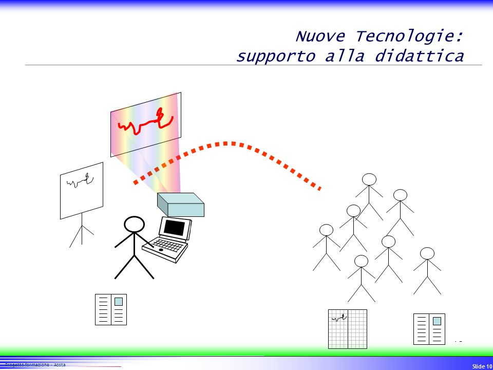 Nuove Tecnologie: supporto alla didattica