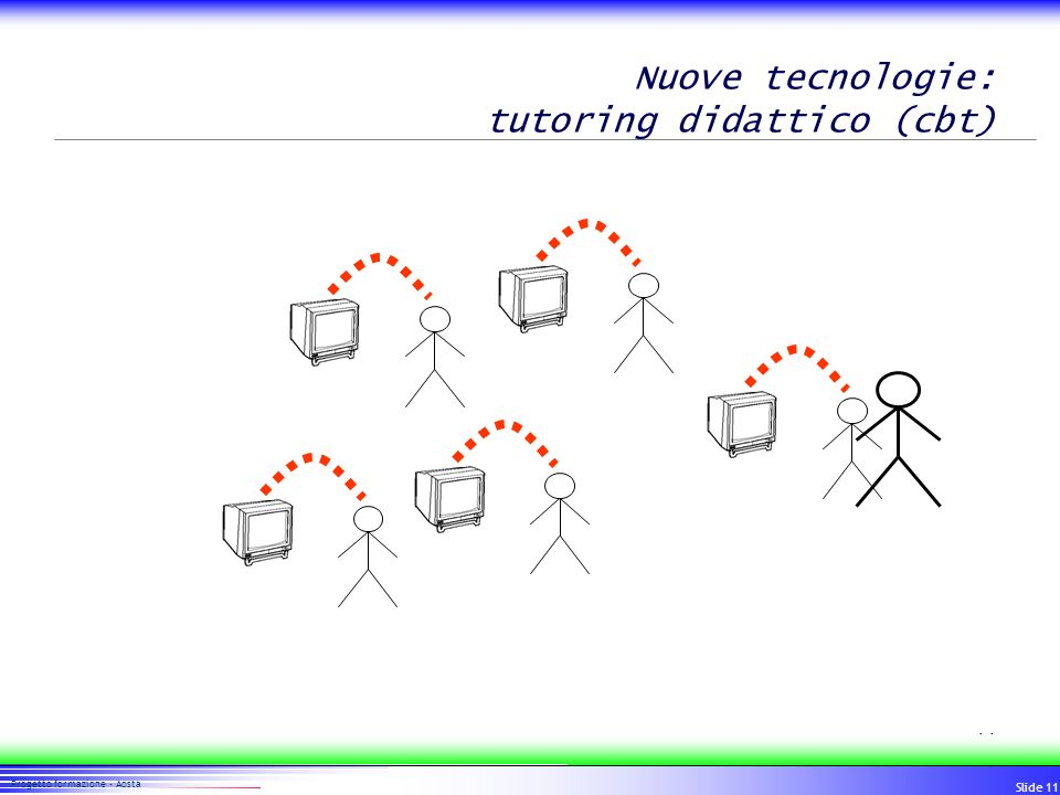 Nuove tecnologie: tutoring didattico (cbt)