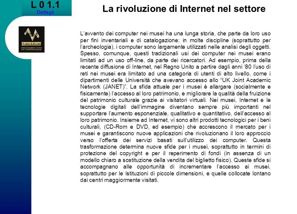 La rivoluzione di Internet nel settore