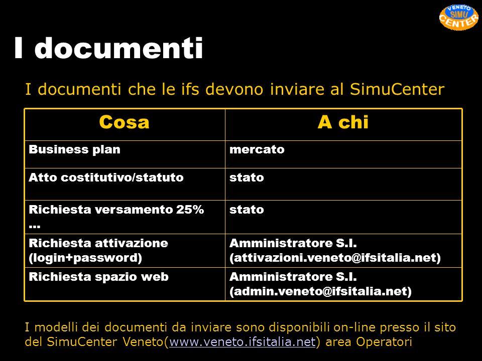 I documenti I documenti che le ifs devono inviare al SimuCenter. Amministratore S.I. (attivazioni.veneto@ifsitalia.net)