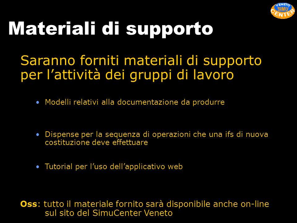 Materiali di supporto Saranno forniti materiali di supporto per l'attività dei gruppi di lavoro. Modelli relativi alla documentazione da produrre.