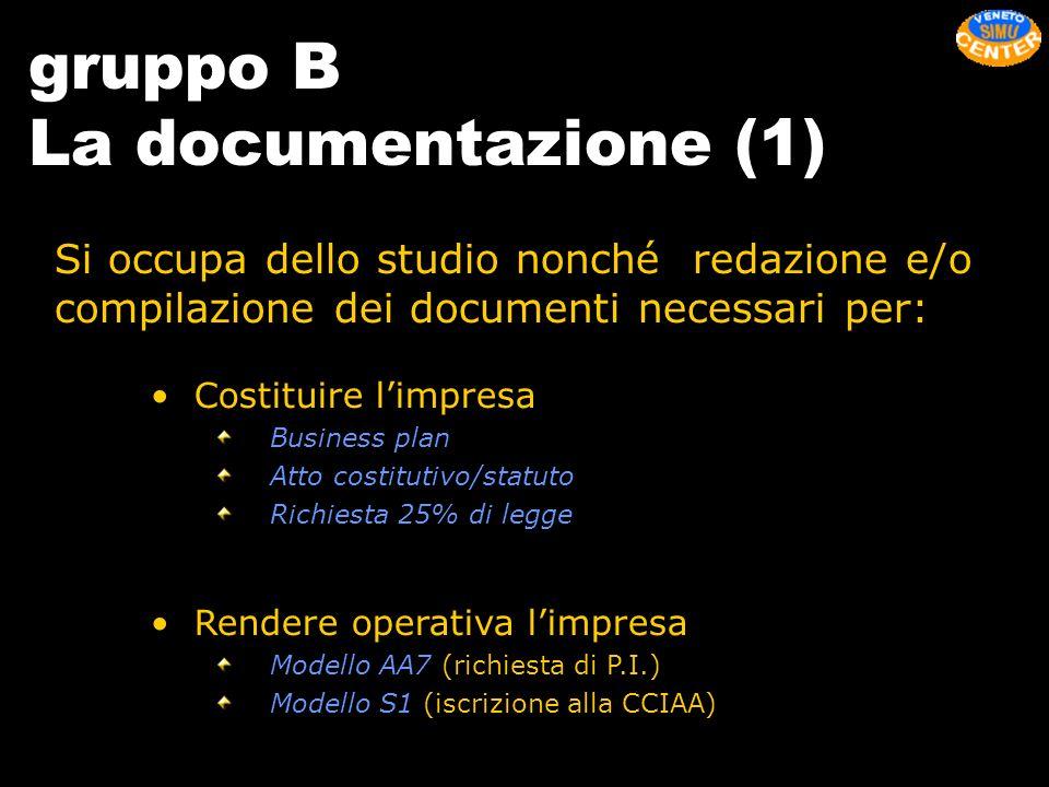 gruppo B La documentazione (1)