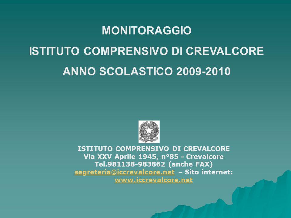 ISTITUTO COMPRENSIVO DI CREVALCORE ANNO SCOLASTICO 2009-2010