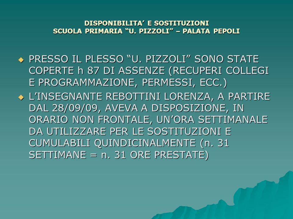 DISPONIBILITA' E SOSTITUZIONI SCUOLA PRIMARIA U