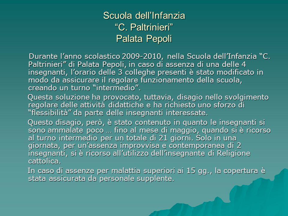 Scuola dell'Infanzia C. Paltrinieri Palata Pepoli