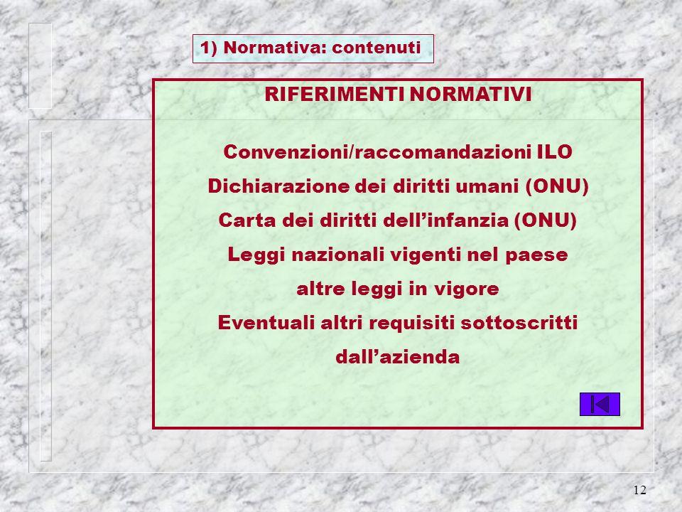 RIFERIMENTI NORMATIVI Convenzioni/raccomandazioni ILO