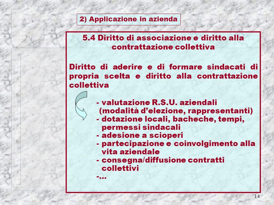 5.4 Diritto di associazione e diritto alla contrattazione collettiva