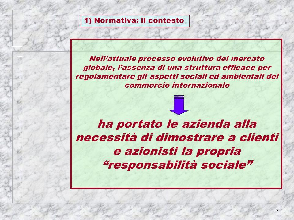 1) Normativa: il contesto