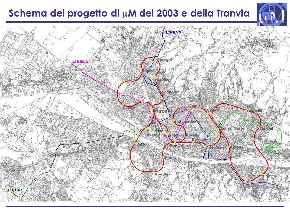 Schema del progetto di M del 2003 e della Tranvia