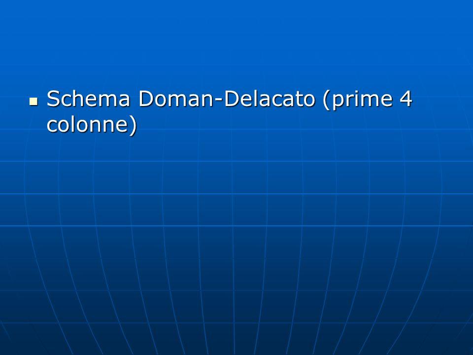Schema Doman-Delacato (prime 4 colonne)