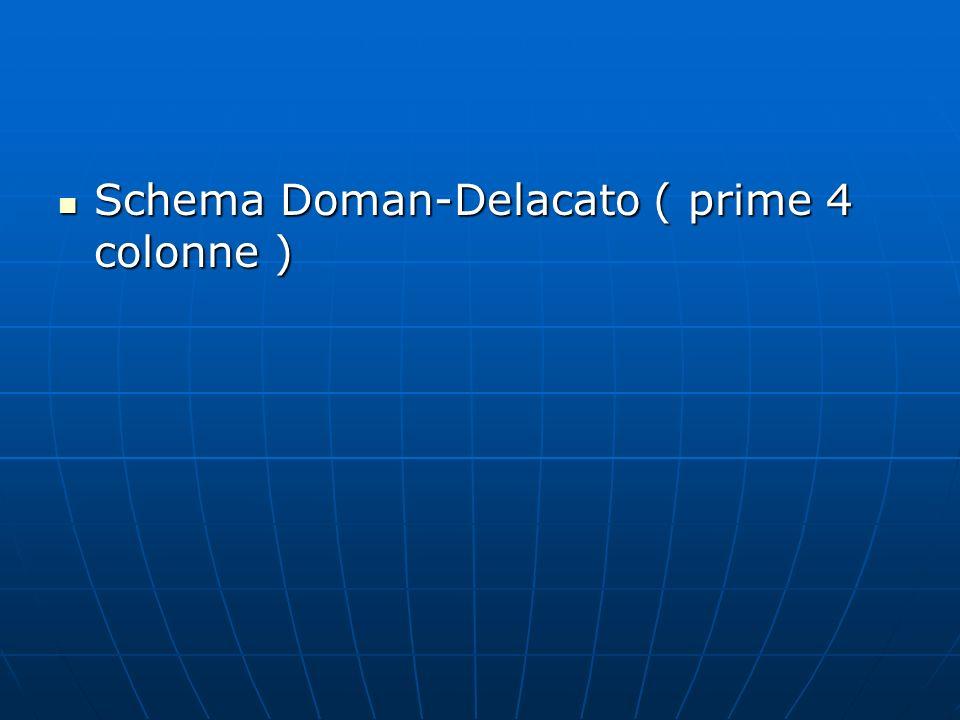 Schema Doman-Delacato ( prime 4 colonne )