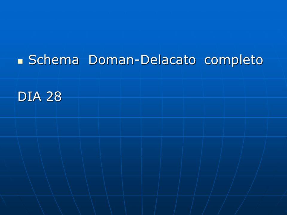 Schema Doman-Delacato completo