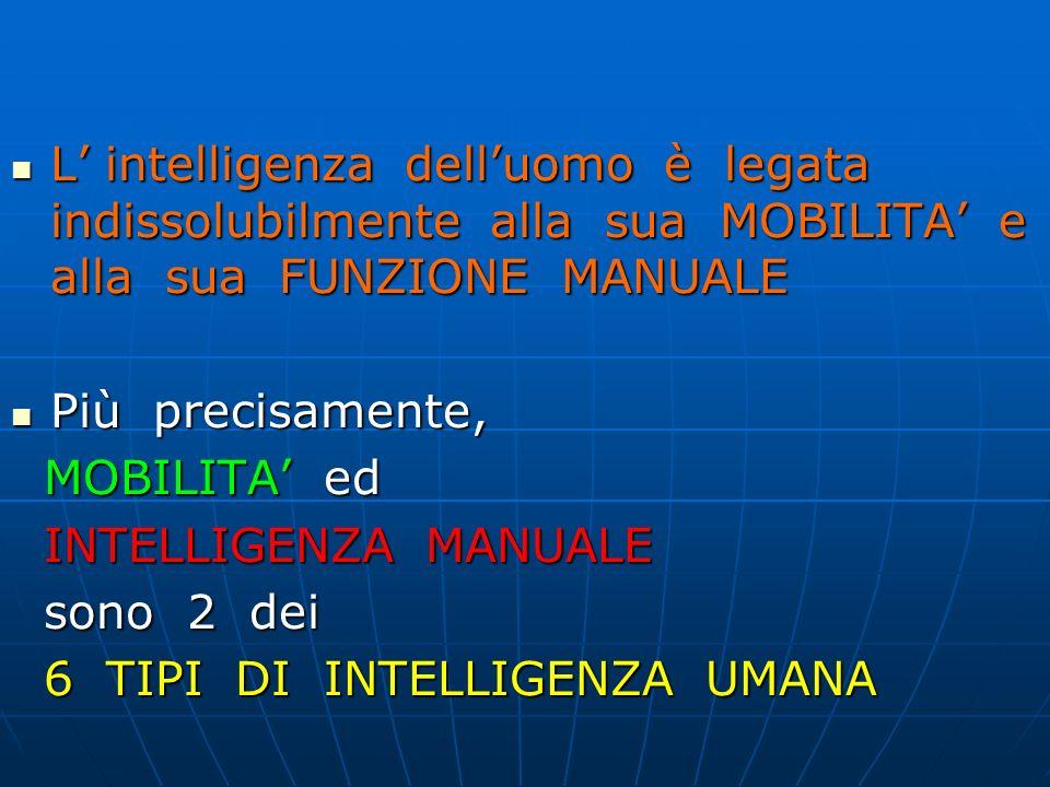 L' intelligenza dell'uomo è legata indissolubilmente alla sua MOBILITA' e alla sua FUNZIONE MANUALE