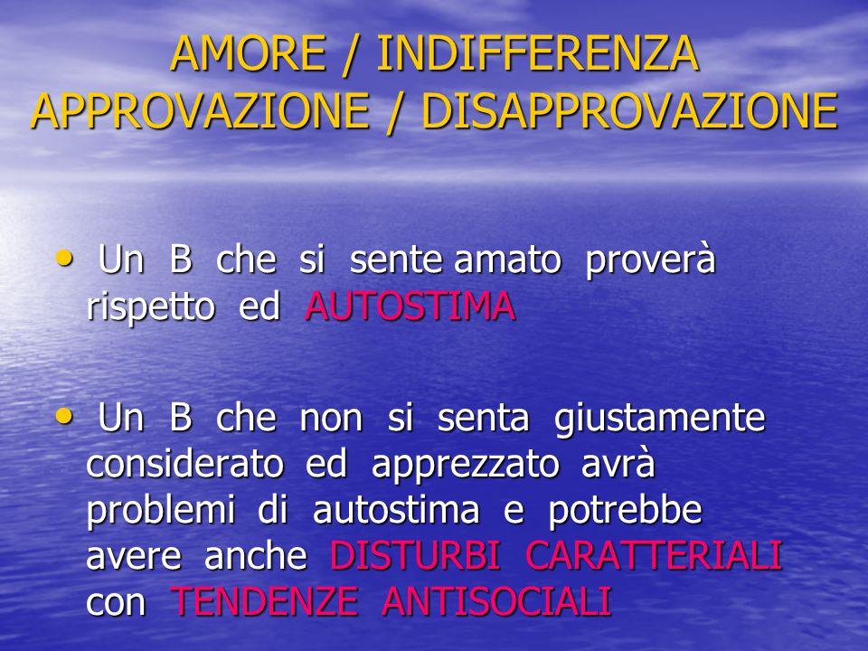 AMORE / INDIFFERENZA APPROVAZIONE / DISAPPROVAZIONE