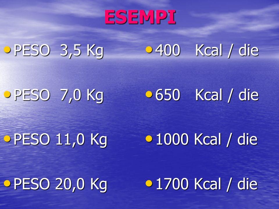 ESEMPI PESO 3,5 Kg PESO 7,0 Kg PESO 11,0 Kg PESO 20,0 Kg