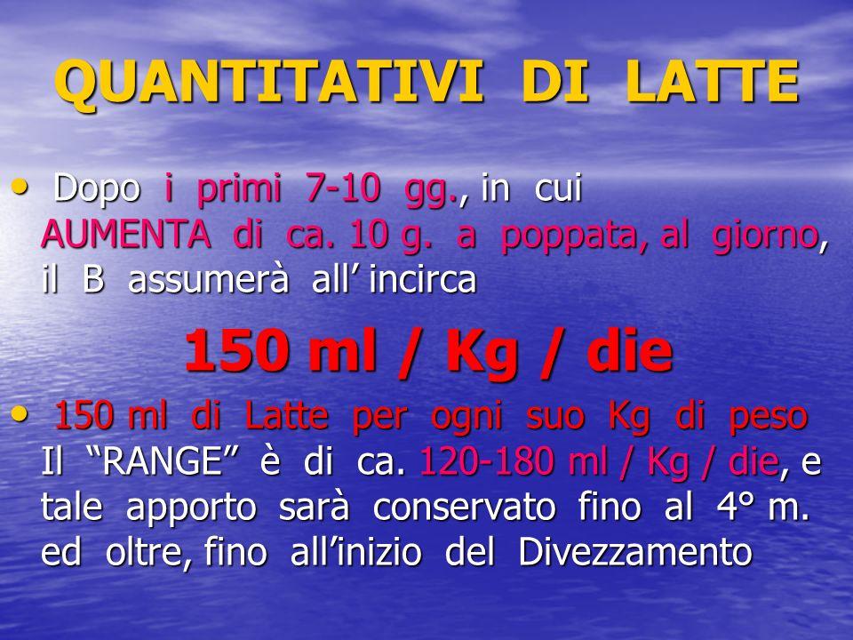 QUANTITATIVI DI LATTE 150 ml / Kg / die
