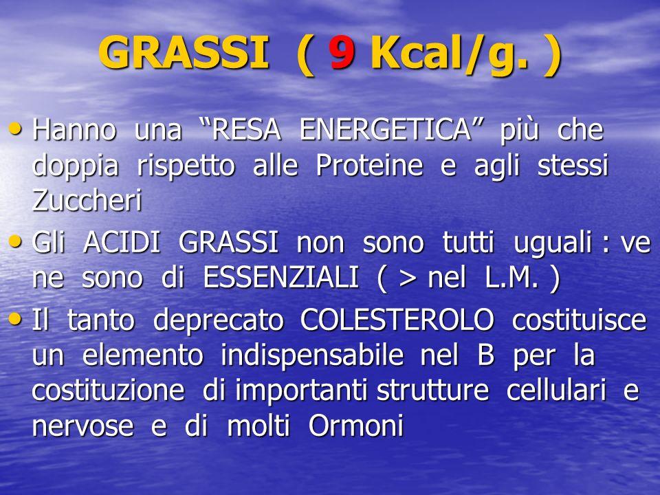 GRASSI ( 9 Kcal/g. ) Hanno una RESA ENERGETICA più che doppia rispetto alle Proteine e agli stessi Zuccheri.