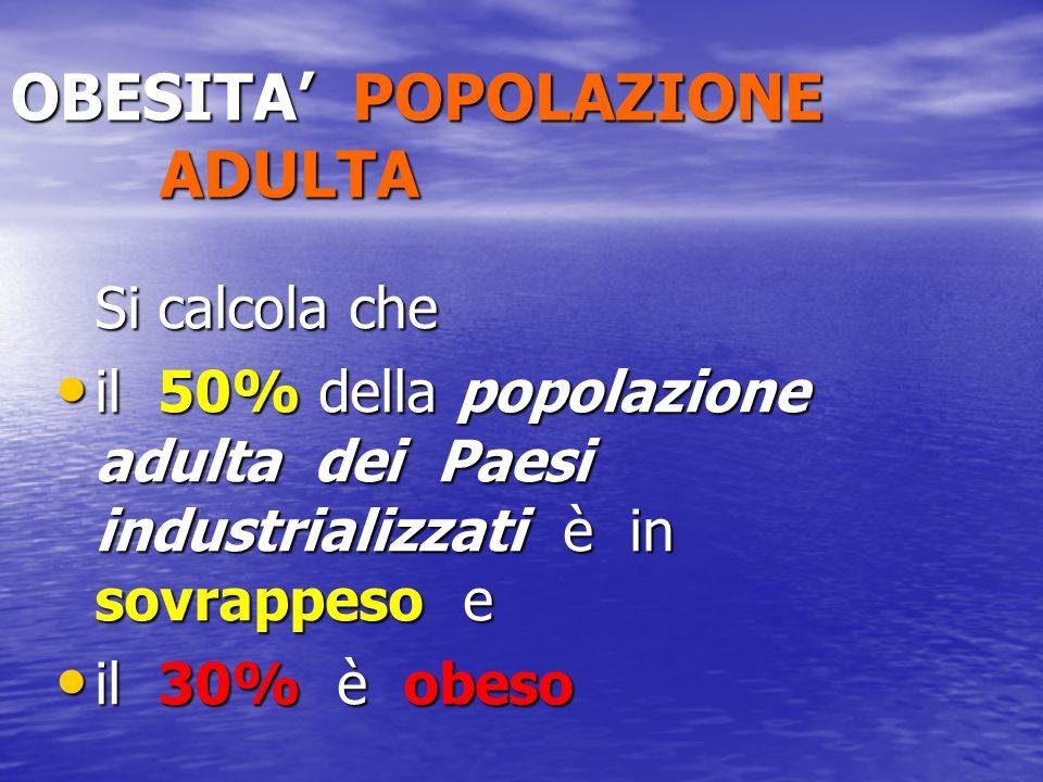 OBESITA' POPOLAZIONE ADULTA