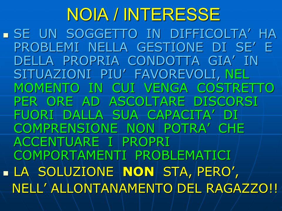 NOIA / INTERESSE