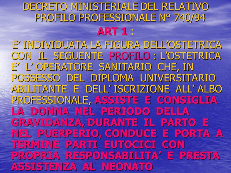 DECRETO MINISTERIALE DEL RELATIVO PROFILO PROFESSIONALE N° 740/94