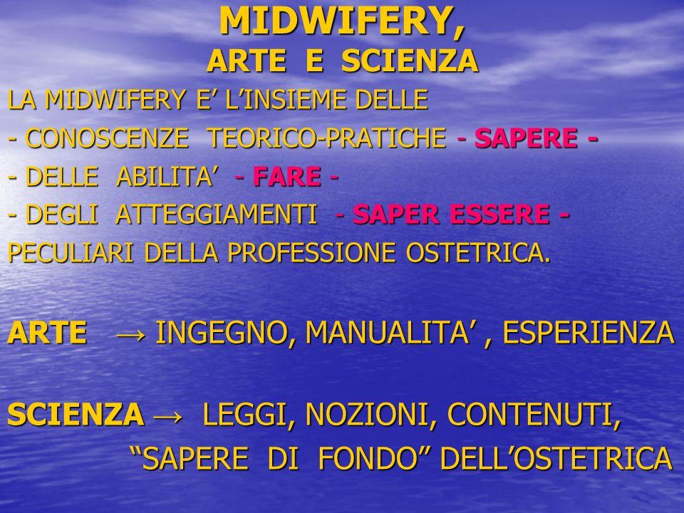 MIDWIFERY, ARTE E SCIENZA
