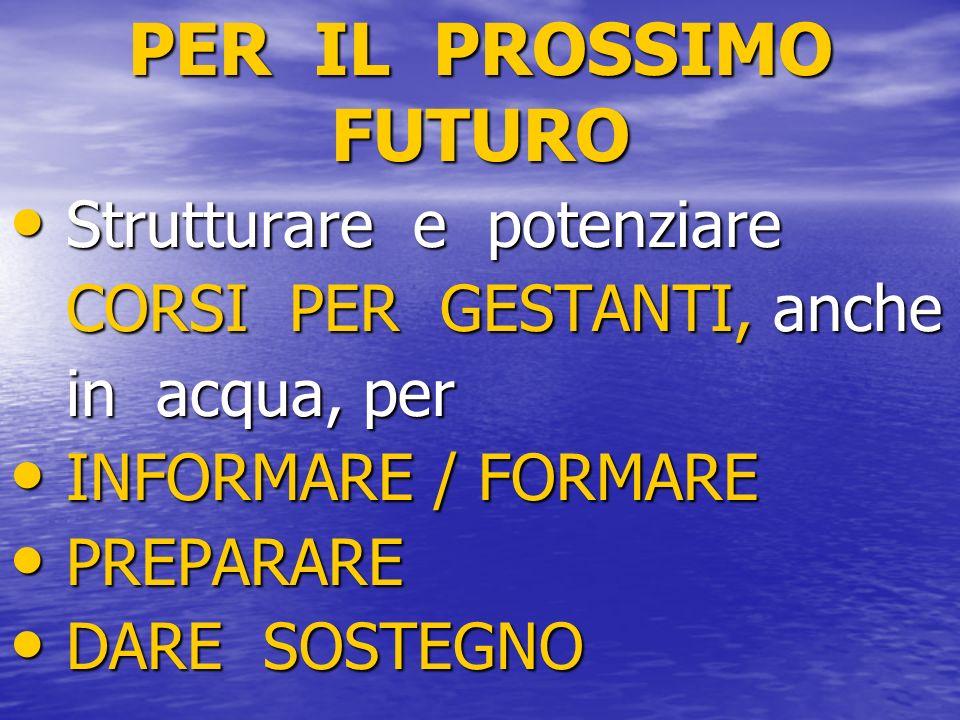 PER IL PROSSIMO FUTURO Strutturare e potenziare