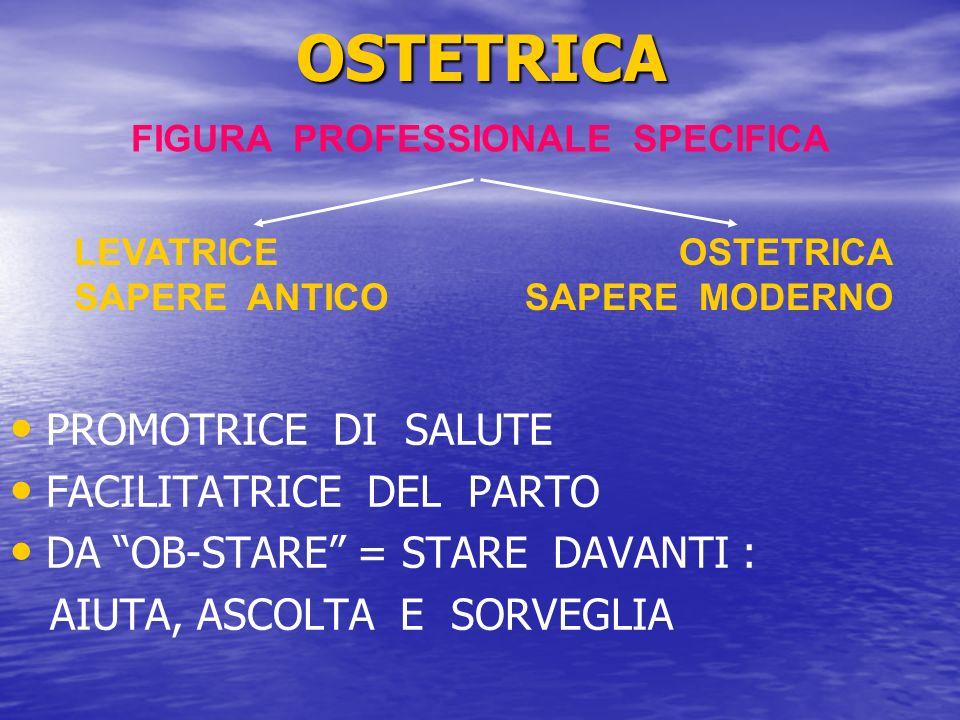 OSTETRICA PROMOTRICE DI SALUTE FACILITATRICE DEL PARTO