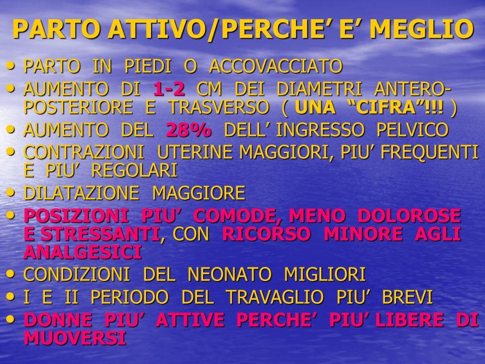 PARTO ATTIVO/PERCHE' E' MEGLIO
