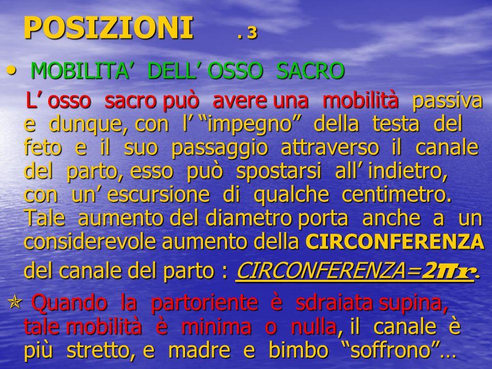 POSIZIONI . 3 MOBILITA' DELL' OSSO SACRO