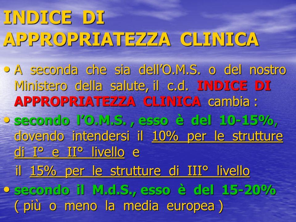 INDICE DI APPROPRIATEZZA CLINICA