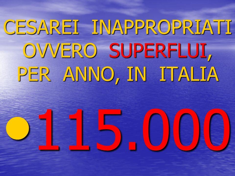 CESAREI INAPPROPRIATI OVVERO SUPERFLUI, PER ANNO, IN ITALIA