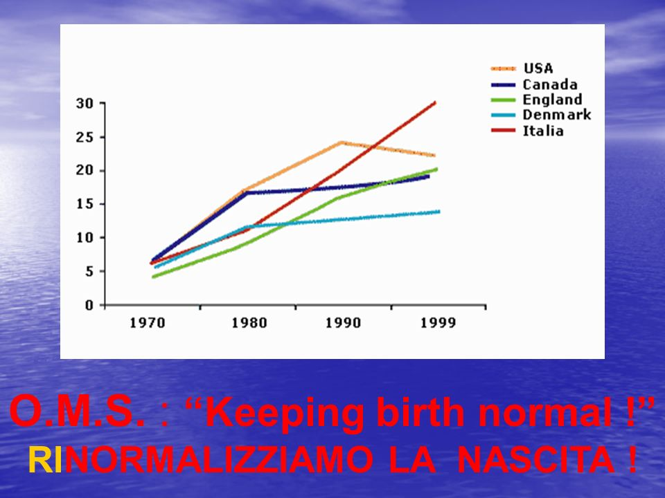 O.M.S. : Keeping birth normal ! RINORMALIZZIAMO LA NASCITA !