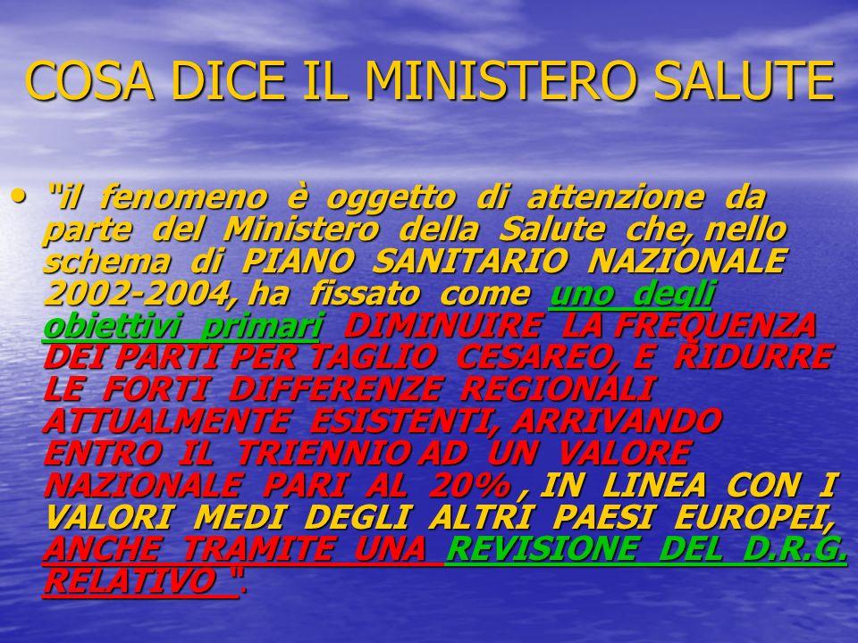 COSA DICE IL MINISTERO SALUTE