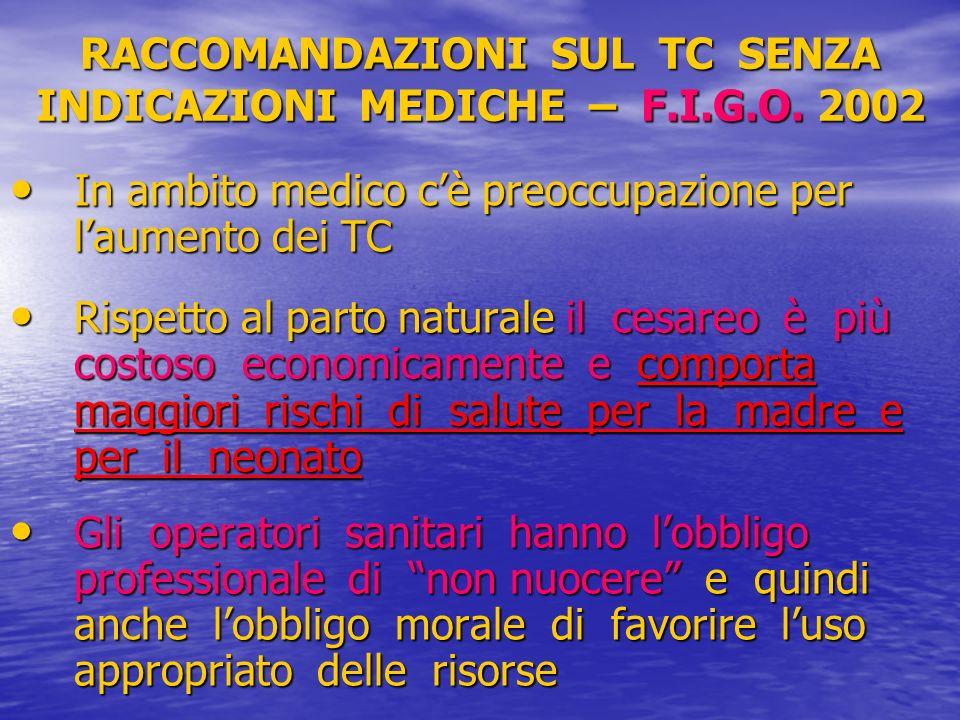 RACCOMANDAZIONI SUL TC SENZA INDICAZIONI MEDICHE – F.I.G.O. 2002