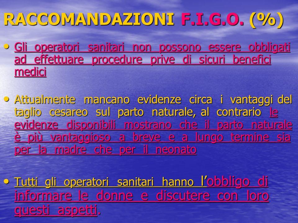 RACCOMANDAZIONI F.I.G.O. (%)