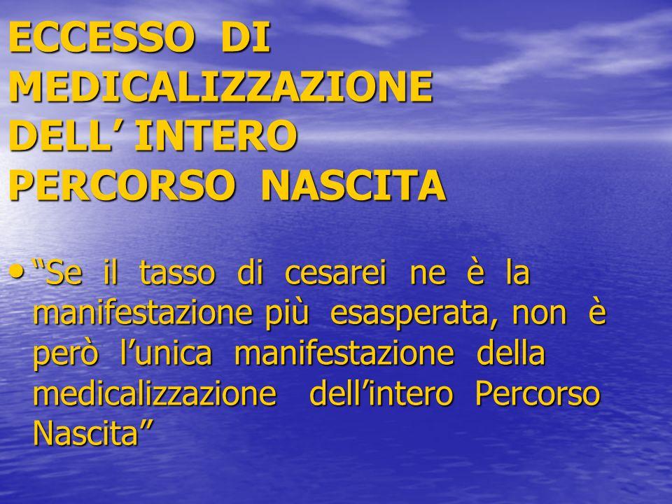 ECCESSO DI MEDICALIZZAZIONE DELL' INTERO PERCORSO NASCITA