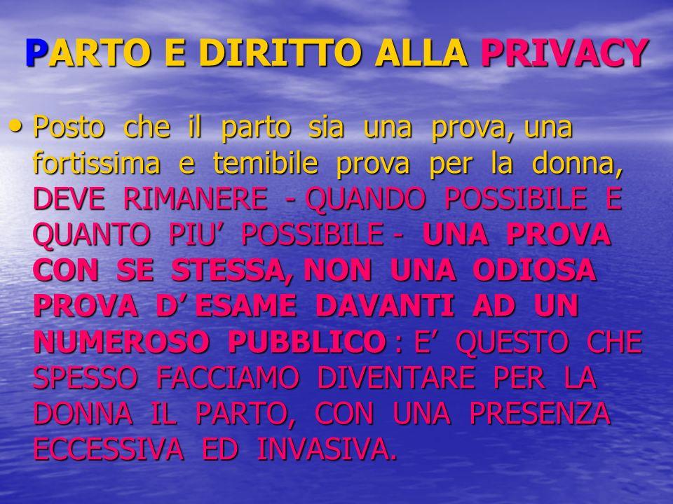 PARTO E DIRITTO ALLA PRIVACY