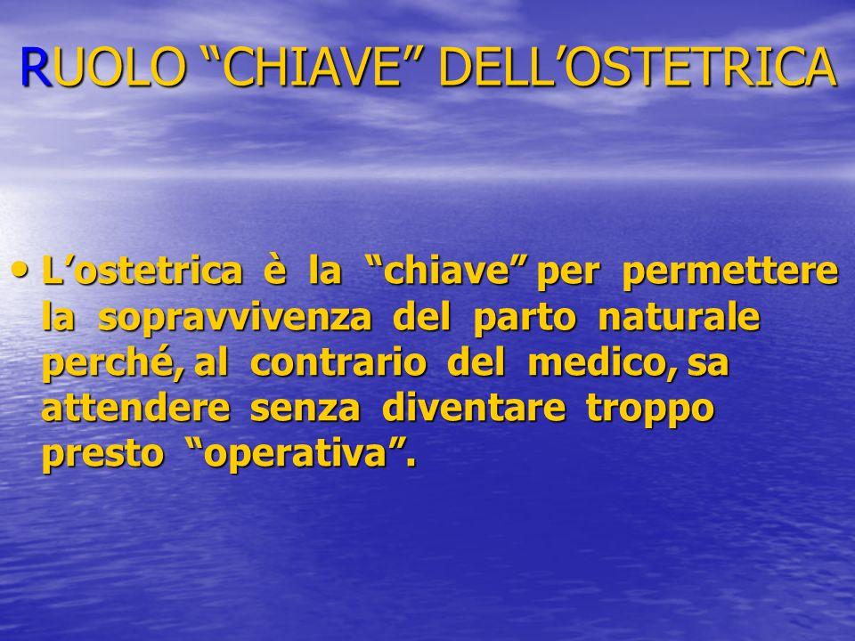 RUOLO CHIAVE DELL'OSTETRICA